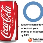 Coke-Increases-Diabetes-by-20-percent
