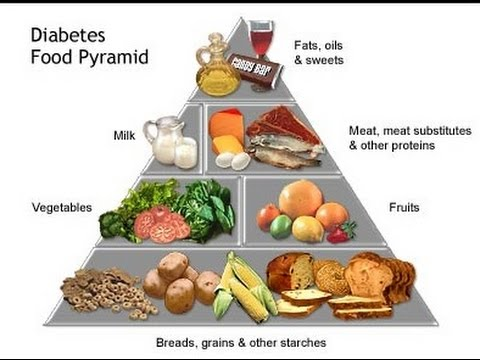 diet for a diabetic person